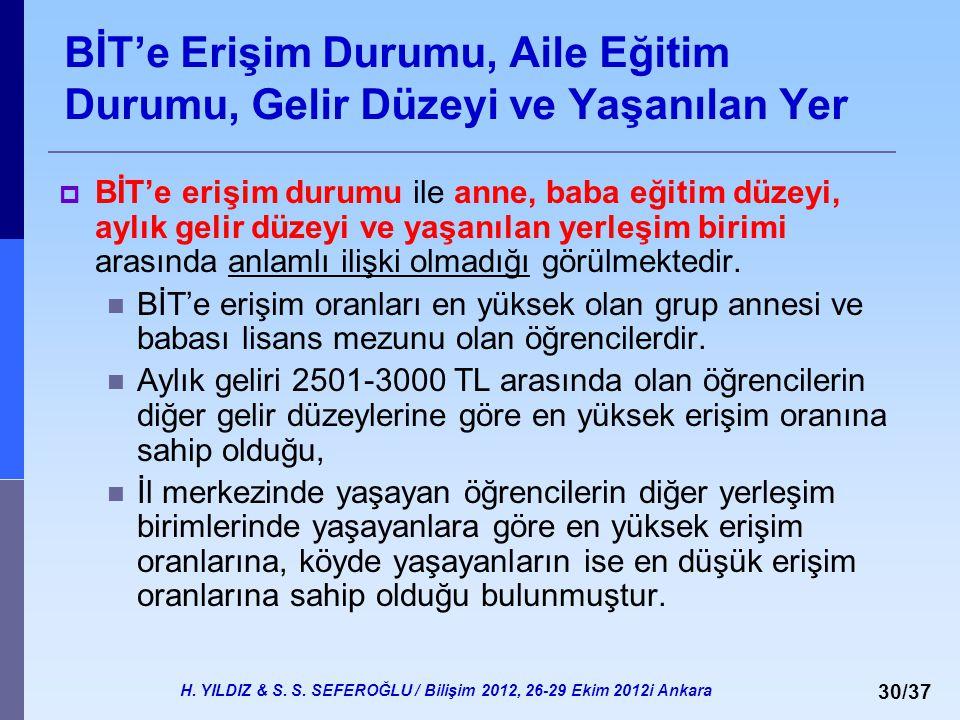 H. YILDIZ & S. S. SEFEROĞLU / Bilişim 2012, 26-29 Ekim 2012i Ankara 30/37 BİT'e Erişim Durumu, Aile Eğitim Durumu, Gelir Düzeyi ve Yaşanılan Yer  BİT