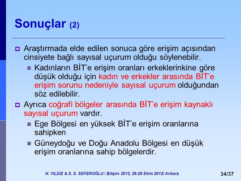 H. YILDIZ & S. S. SEFEROĞLU / Bilişim 2012, 26-29 Ekim 2012i Ankara 34/37 Sonuçlar (2)  Araştırmada elde edilen sonuca göre erişim açısından cinsiyet