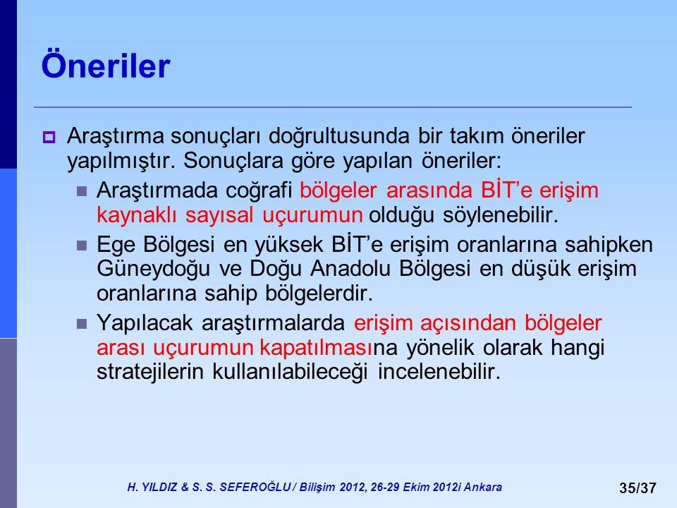 H. YILDIZ & S. S. SEFEROĞLU / Bilişim 2012, 26-29 Ekim 2012i Ankara 35/37 Öneriler  Araştırma sonuçları doğrultusunda bir takım öneriler yapılmıştır.