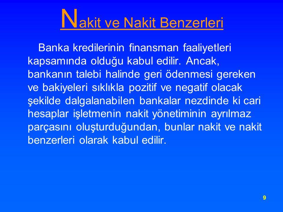 9 N akit ve Nakit Benzerleri Banka kredilerinin finansman faaliyetleri kapsamında olduğu kabul edilir. Ancak, bankanın talebi halinde geri ödenmesi ge