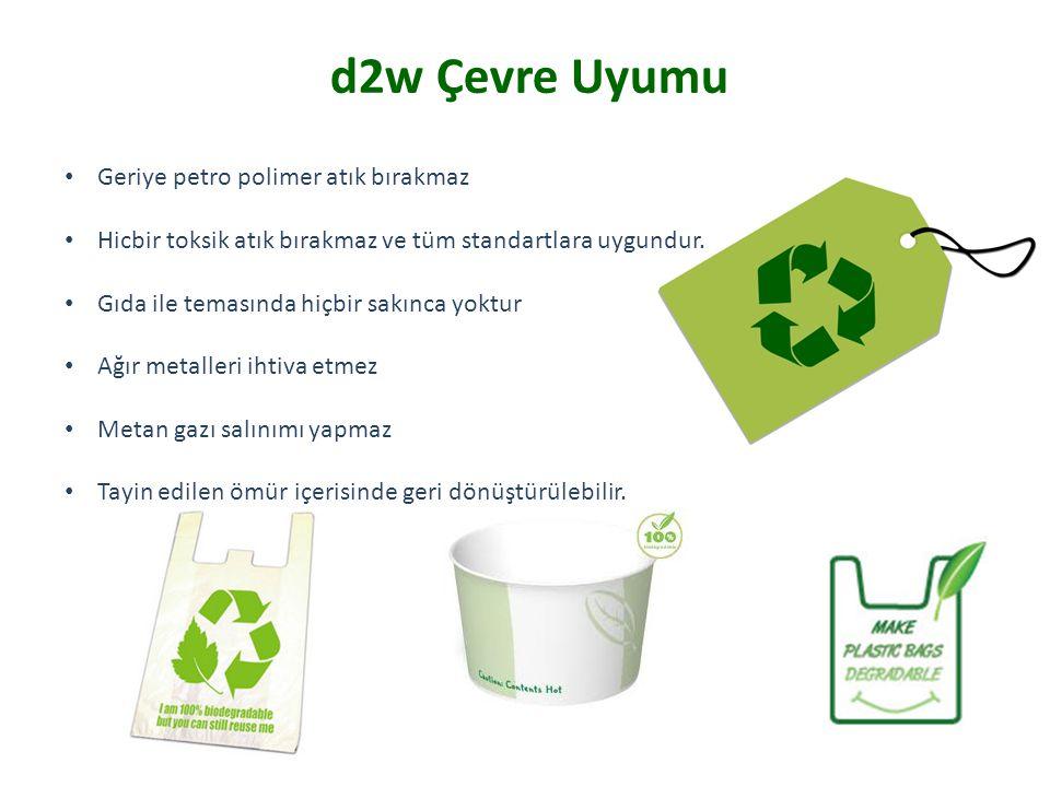 Geriye petro polimer atık bırakmaz Hicbir toksik atık bırakmaz ve tüm standartlara uygundur. Gıda ile temasında hiçbir sakınca yoktur Ağır metalleri i