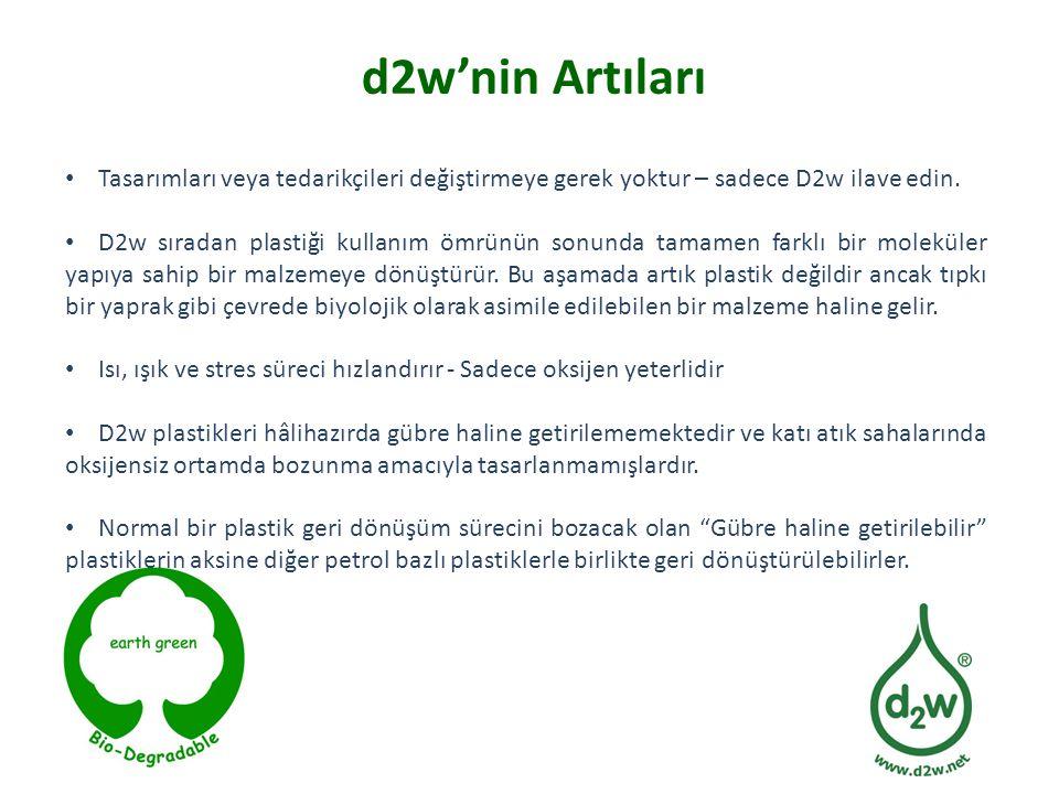 d2w'nin Artıları Tasarımları veya tedarikçileri değiştirmeye gerek yoktur – sadece D2w ilave edin. D2w sıradan plastiği kullanım ömrünün sonunda tamam