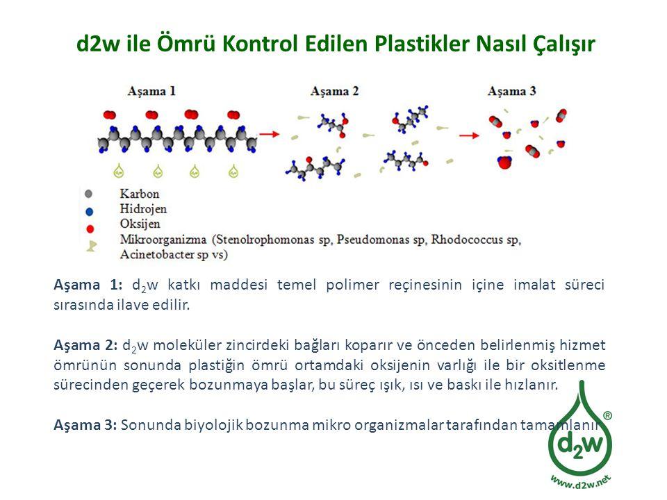 d2w ile Ömrü Kontrol Edilen Plastikler Nasıl Çalışır Aşama 1: d 2 w katkı maddesi temel polimer reçinesinin içine imalat süreci sırasında ilave edilir