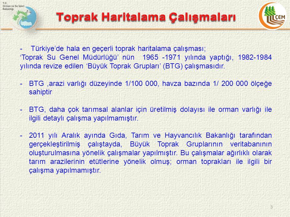 3 - Türkiye'de hala en geçerli toprak haritalama çalışması; 'Toprak Su Genel Müdürlüğü' nün 1965 -1971 yılında yaptığı, 1982-1984 yılında revize edilen 'Büyük Toprak Grupları' (BTG) çalışmasıdır.