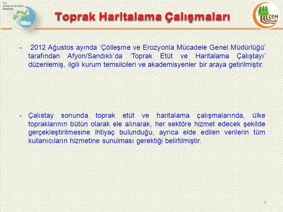 4 - 2012 Ağustos ayında 'Çölleşme ve Erozyonla Mücadele Genel Müdürlüğü' tarafından Afyon/Sandıklı'da 'Toprak Etüt ve Haritalama Çalıştayı' düzenlemiş, ilgili kurum temsilcileri ve akademisyenler bir araya getirilmiştir.