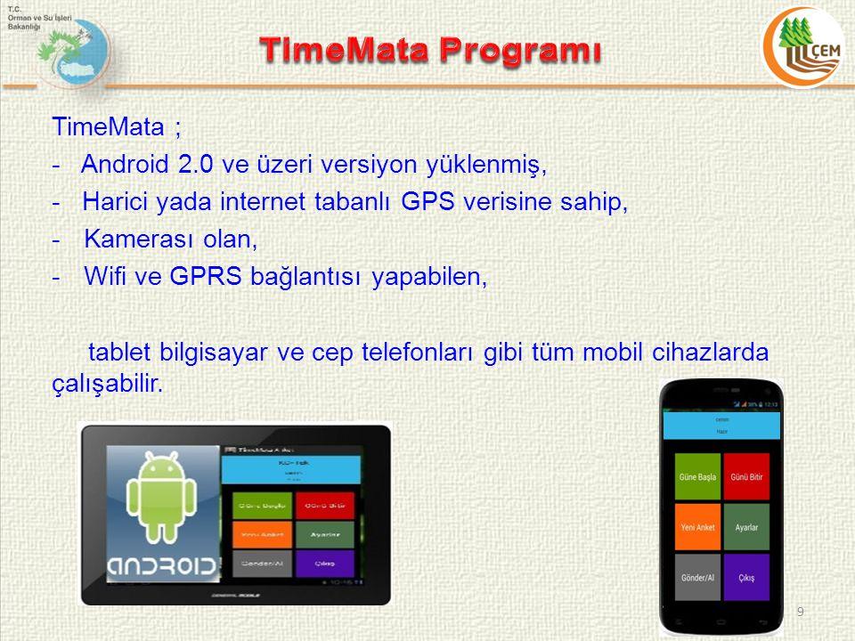 TimeMata ; - Android 2.0 ve üzeri versiyon yüklenmiş, - Harici yada internet tabanlı GPS verisine sahip, -Kamerası olan, -Wifi ve GPRS bağlantısı yapabilen, tablet bilgisayar ve cep telefonları gibi tüm mobil cihazlarda çalışabilir.
