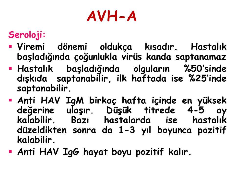 AVH-A Seroloji:  Viremi dönemi oldukça kısadır. Hastalık başladığında çoğunlukla virüs kanda saptanamaz  Hastalık başladığında olguların %50'sinde d