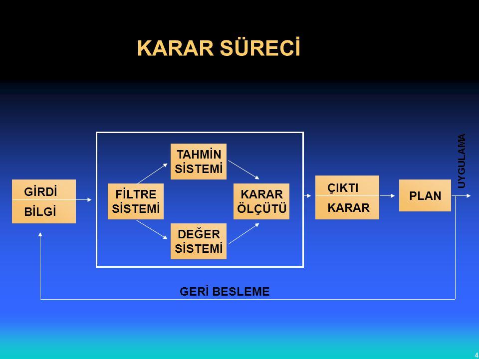 5 YARATICILIĞI ARTIRMANIN İLKELERİ 1.YARGILAMAYI ERTELEMEK 2.