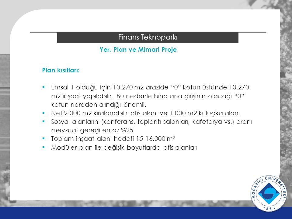 2014 ÖSYS Sonuçları Finans Teknoparkı Yer, Plan ve Mimari Proje Plan kısıtları:  Emsal 1 olduğu için 10.270 m2 arazide 0 kotun üstünde 10.270 m2 inşaat yapılabilir.