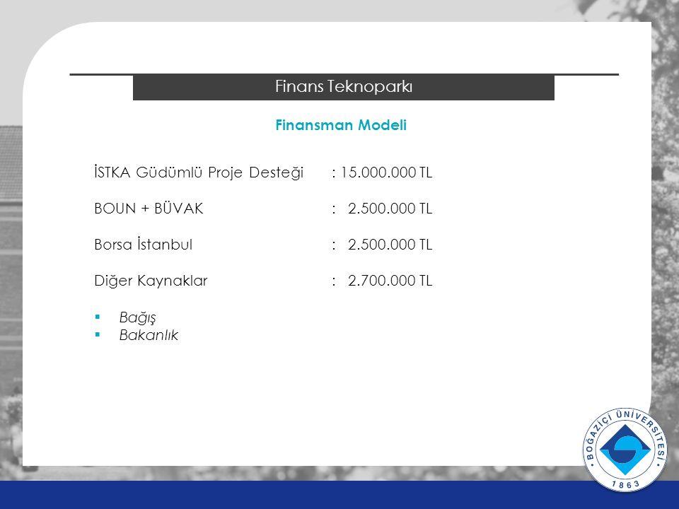 2014 ÖSYS Sonuçları Finans Teknoparkı Finansman Modeli İSTKA Güdümlü Proje Desteği: 15.000.000 TL BOUN + BÜVAK: 2.500.000 TL Borsa İstanbul : 2.500.000 TL Diğer Kaynaklar: 2.700.000 TL  Bağış  Bakanlık v v
