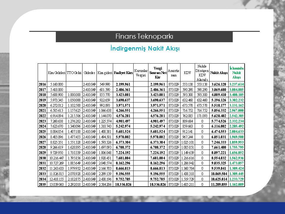 2014 ÖSYS Sonuçları Finans Teknoparkı İndirgenmiş Nakit Akışı