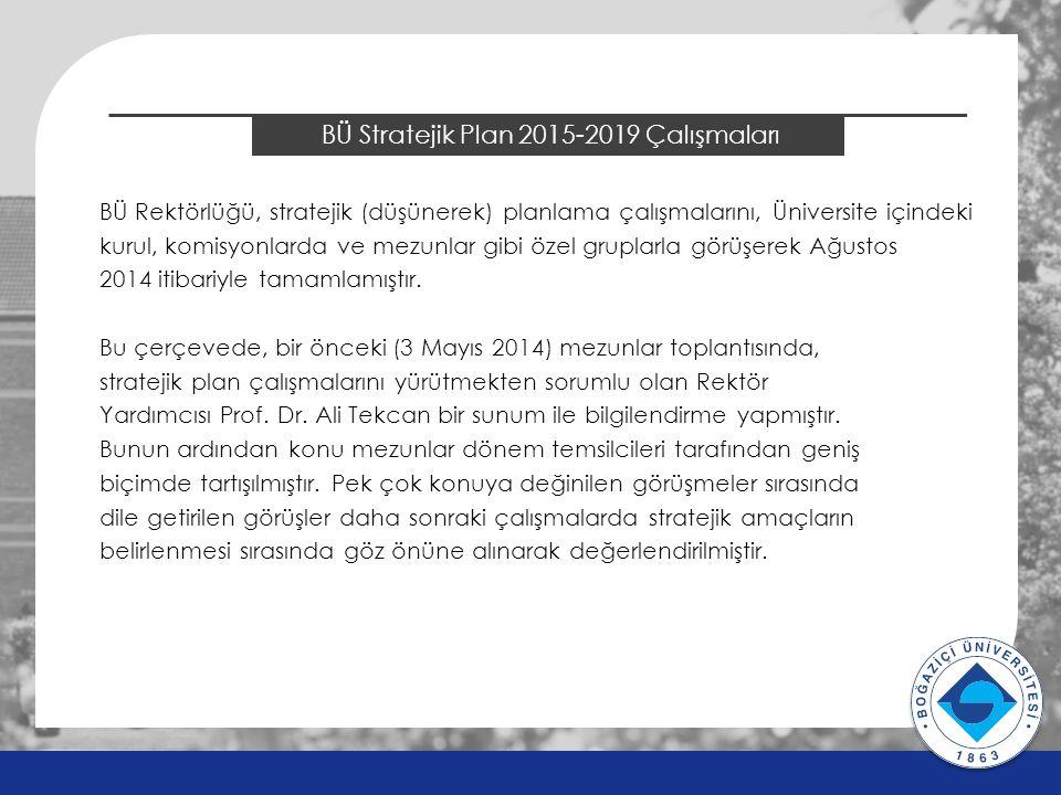 BÜ Stratejik Plan 2015-2019 Çalışmaları BÜ Rektörlüğü, stratejik (düşünerek) planlama çalışmalarını, Üniversite içindeki kurul, komisyonlarda ve mezunlar gibi özel gruplarla görüşerek Ağustos 2014 itibariyle tamamlamıştır.