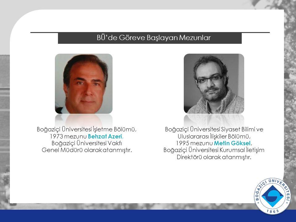 2014 ÖSYS Sonuçları BÜ'de Göreve Başlayan Mezunlar Boğaziçi Üniversitesi İşletme Bölümü, 1973 mezunu Behzat Azeri, Boğaziçi Üniversitesi Vakfı Genel Müdürü olarak atanmıştır.