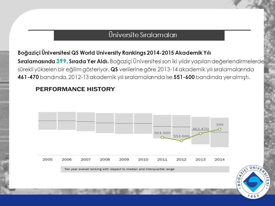 Üniversite Sıralamaları Boğaziçi Üniversitesi QS World University Rankings 2014-2015 Akademik Yılı Sıralamasında 399.