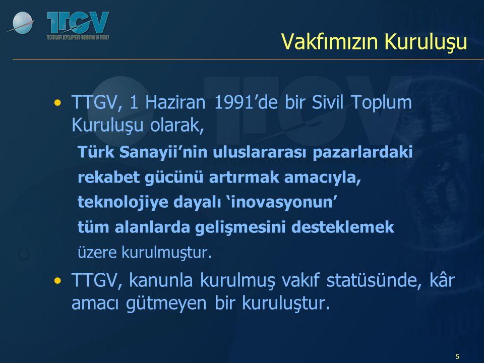 6 Kurucular - Yönetim Kurulu TTGV Kurucular Kurulu 26 özel sektör, 6 kamu, 10 şemsiye kuruluş ve 14 gerçek kişiden oluşmaktadır.