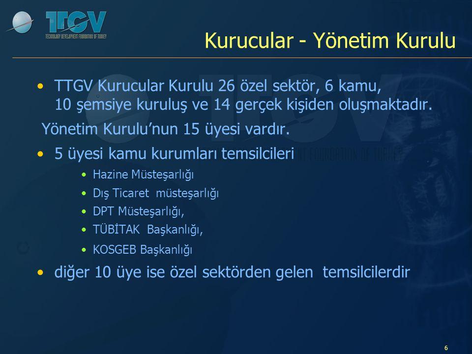 37 TTGV ve Mühendislik Fakülteleri ile işbirliği olanakları