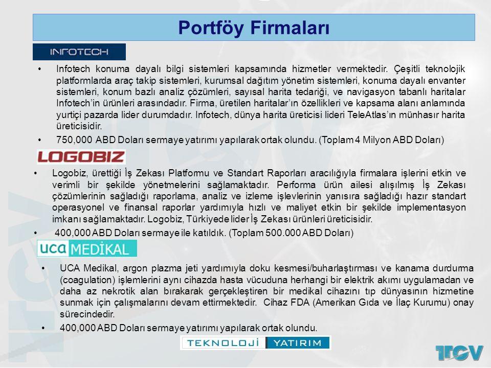 Portföy Firmaları UCA Medikal, argon plazma jeti yardımıyla doku kesmesi/buharlaştırması ve kanama durdurma (coagulation) işlemlerini aynı cihazda has