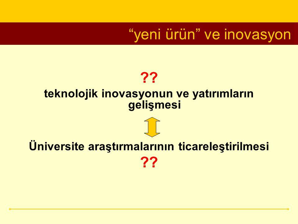 """""""yeni ürün"""" ve inovasyon ?? teknolojik inovasyonun ve yatırımların gelişmesi Üniversite araştırmalarının ticareleştirilmesi ??"""