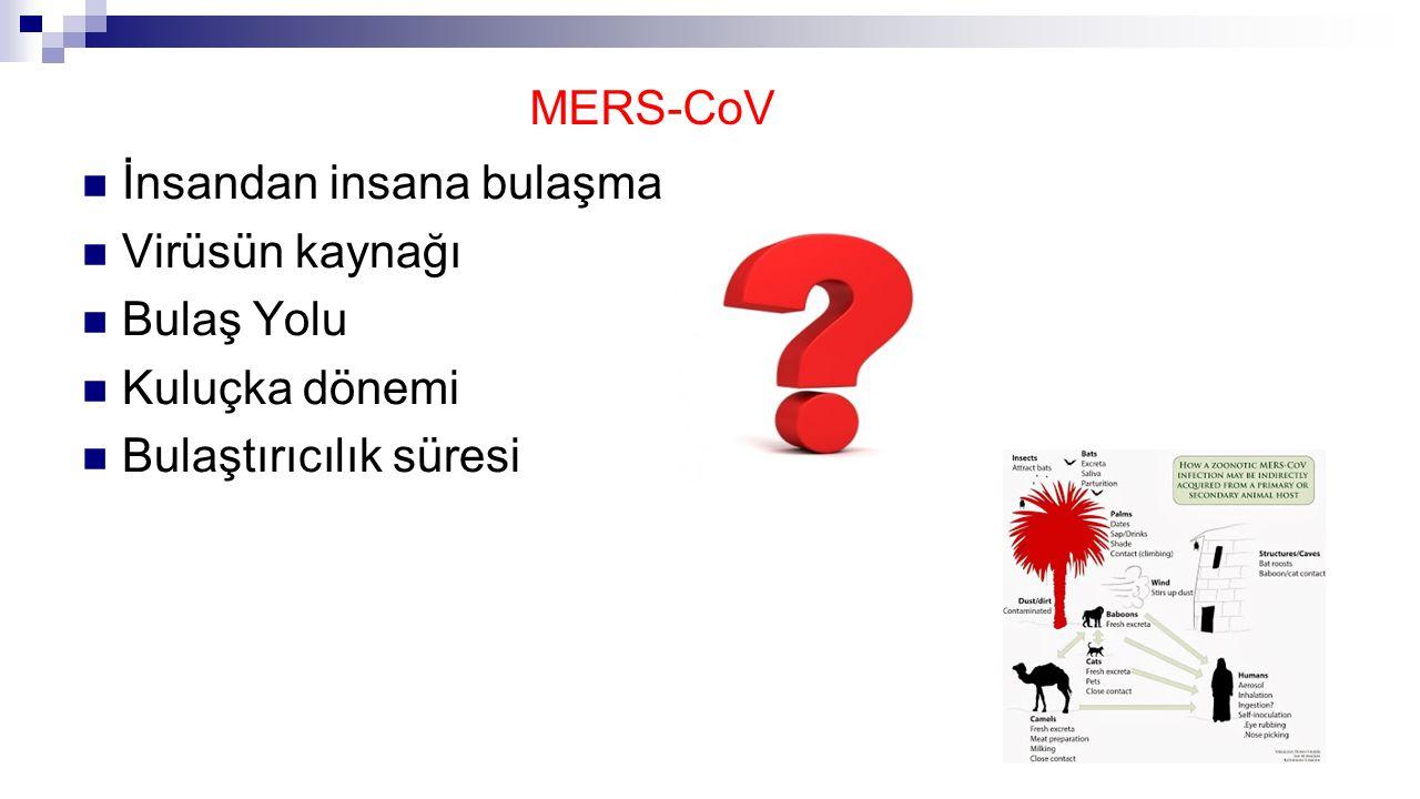 MERS-CoV İnsandan insana bulaşma Virüsün kaynağı Bulaş Yolu Kuluçka dönemi Bulaştırıcılık süresi