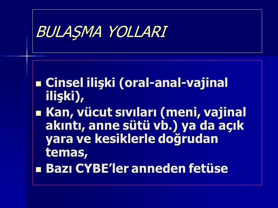 BULAŞMA YOLLARI Cinsel ilişki (oral-anal-vajinal ilişki), Cinsel ilişki (oral-anal-vajinal ilişki), Kan, vücut sıvıları (meni, vajinal akıntı, anne sü