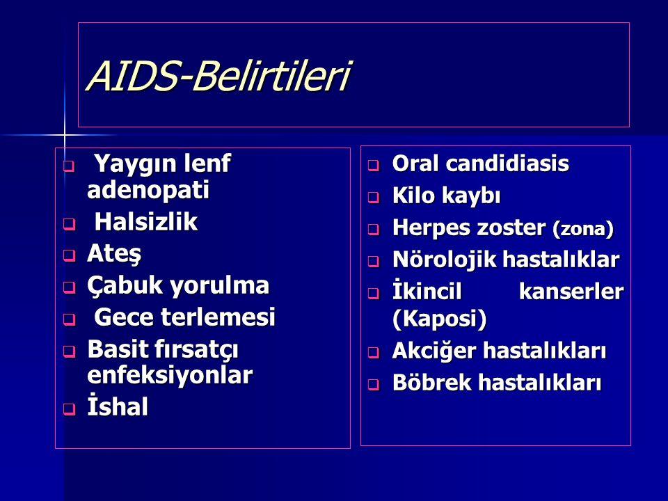 AIDS-Belirtileri  Yaygın lenf adenopati  Halsizlik  Ateş  Çabuk yorulma  Gece terlemesi  Basit fırsatçı enfeksiyonlar  İshal  Oral candidiasis