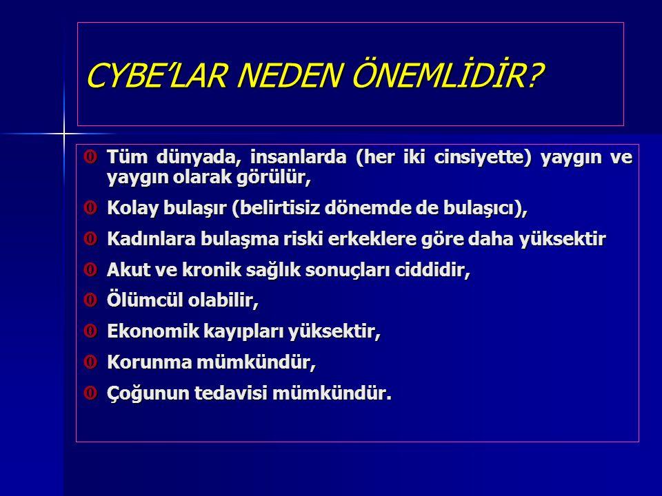 Türkiye'de tarama faaliyetleri  Ağırlıklı olarak meme ve serviks kanseri üzerinde  Tarama faaliyetleri 49 ildeki KETEM'ler ile üreme sağlığı programı çerçevesinde AÇS-AP merkezleri ile 2.