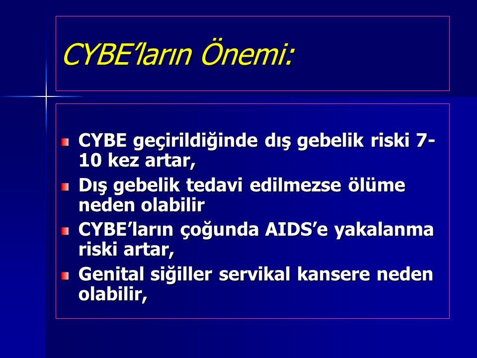 CYBE'ların Önemi: CYBE geçirildiğinde dış gebelik riski 7- 10 kez artar, Dış gebelik tedavi edilmezse ölüme neden olabilir CYBE'ların çoğunda AIDS'e y