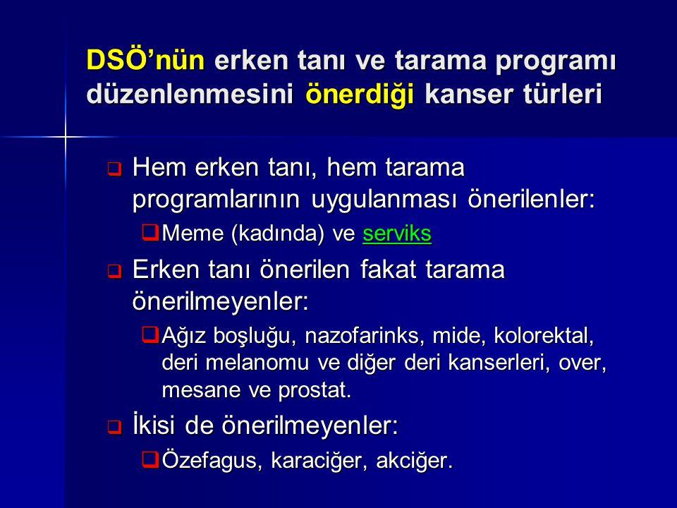 DSÖ'nün erken tanı ve tarama programı düzenlenmesini önerdiği kanser türleri  Hem erken tanı, hem tarama programlarının uygulanması önerilenler:  Me