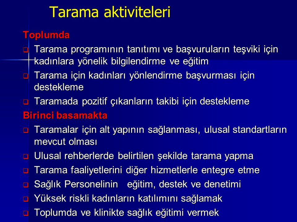 Tarama aktiviteleri Toplumda  Tarama programının tanıtımı ve başvuruların teşviki için kadınlara yönelik bilgilendirme ve eğitim  Tarama için kadınl