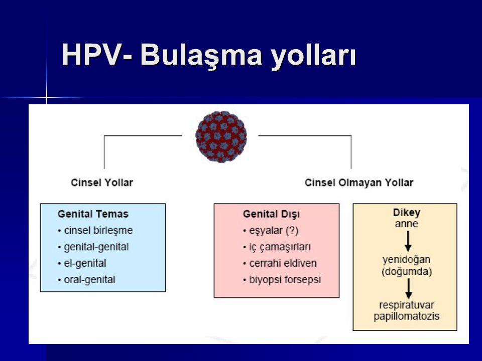 HPV- Bulaşma yolları