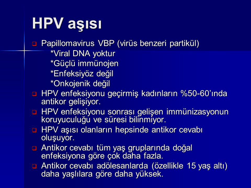 HPV aşısı  Papillomavirus VBP (virüs benzeri partikül) *Viral DNA yoktur *Viral DNA yoktur *Güçlü immünojen *Güçlü immünojen *Enfeksiyöz değil *Enfek