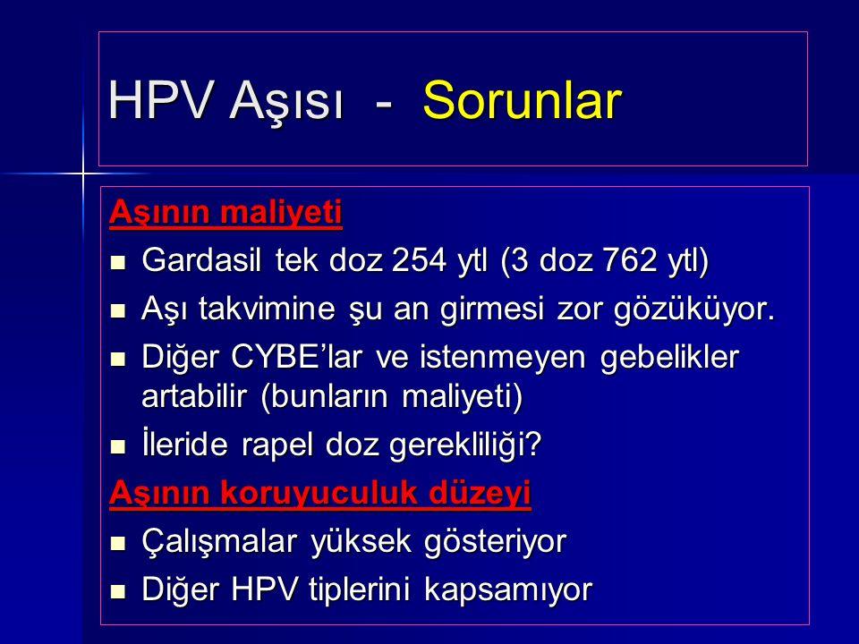 HPV Aşısı - Sorunlar Aşının maliyeti Gardasil tek doz 254 ytl (3 doz 762 ytl) Gardasil tek doz 254 ytl (3 doz 762 ytl) Aşı takvimine şu an girmesi zor