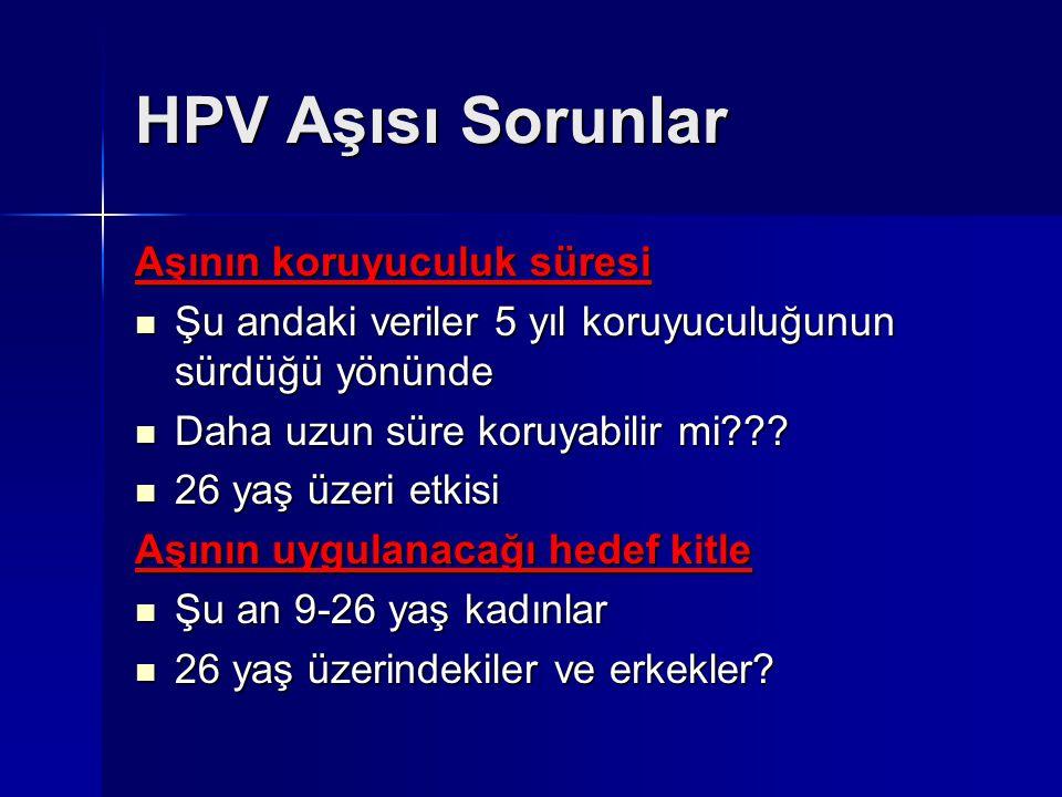 HPV Aşısı Sorunlar Aşının koruyuculuk süresi Şu andaki veriler 5 yıl koruyuculuğunun sürdüğü yönünde Şu andaki veriler 5 yıl koruyuculuğunun sürdüğü y