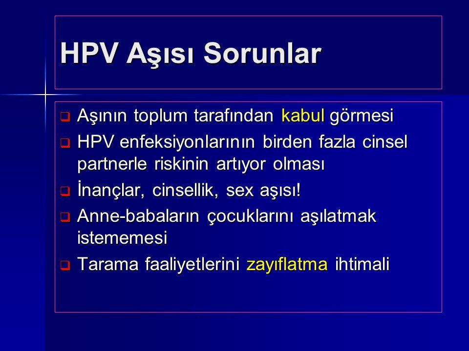 HPV Aşısı Sorunlar  Aşının toplum tarafından kabul görmesi  HPV enfeksiyonlarının birden fazla cinsel partnerle riskinin artıyor olması  İnançlar,