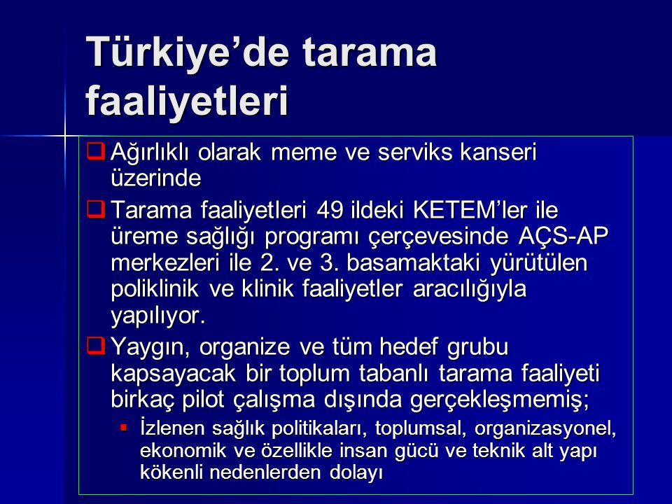Türkiye'de tarama faaliyetleri  Ağırlıklı olarak meme ve serviks kanseri üzerinde  Tarama faaliyetleri 49 ildeki KETEM'ler ile üreme sağlığı program