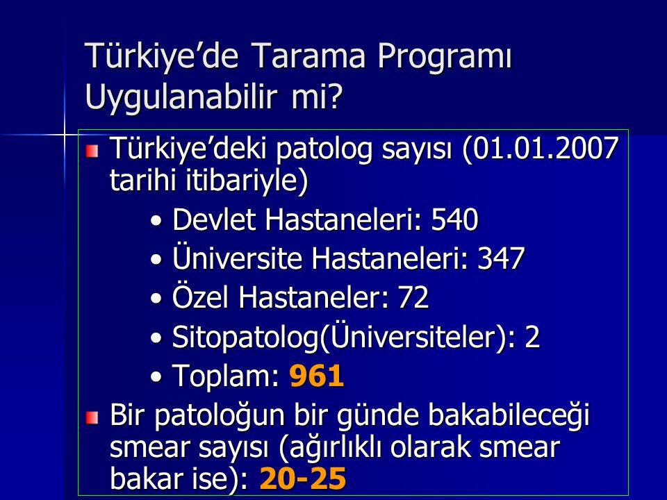 Türkiye'de Tarama Programı Uygulanabilir mi? Türkiye'deki patolog sayısı (01.01.2007 tarihi itibariyle) Devlet Hastaneleri: 540 Devlet Hastaneleri: 54