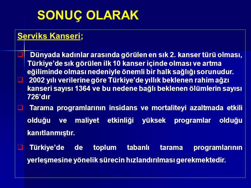 SONUÇ OLARAK Serviks Kanseri;  Dünyada kadınlar arasında görülen en sık 2. kanser türü olması, Türkiye'de sık görülen ilk 10 kanser içinde olması ve