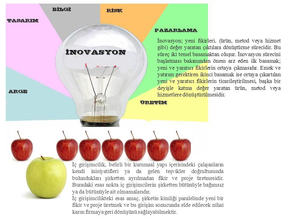 İnovasyon; yeni fikirleri, (ürün, metod veya hizmet gibi) değer yaratan çıktılara dönüştürme sürecidir. Bu süreç iki temel basamaktan oluşur. İnovasyo
