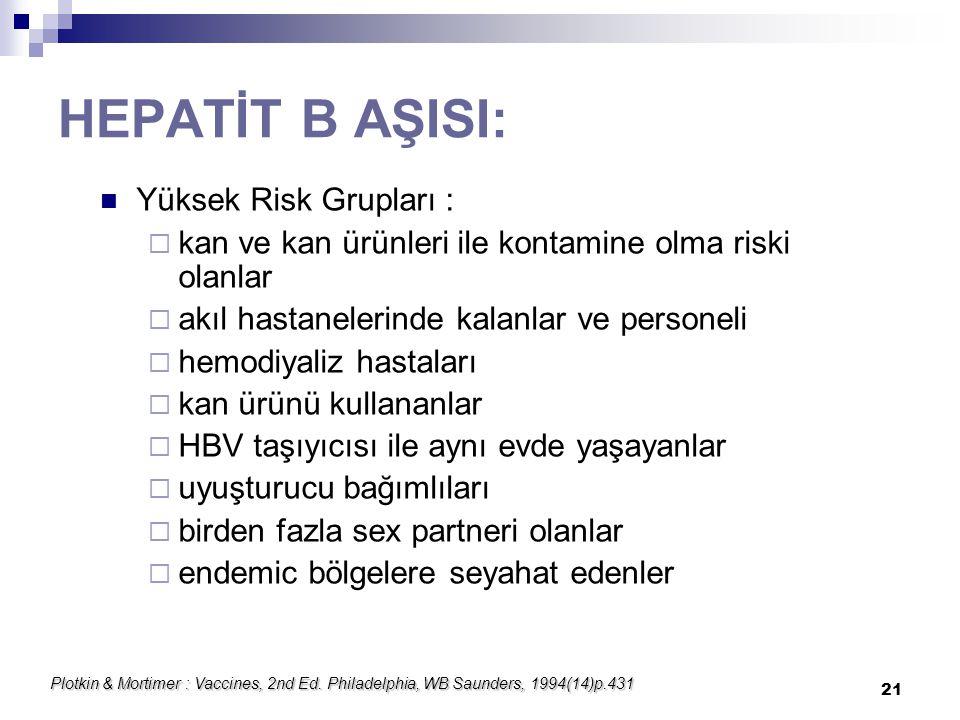 21 Yüksek Risk Grupları :  kan ve kan ürünleri ile kontamine olma riski olanlar  akıl hastanelerinde kalanlar ve personeli  hemodiyaliz hastaları 