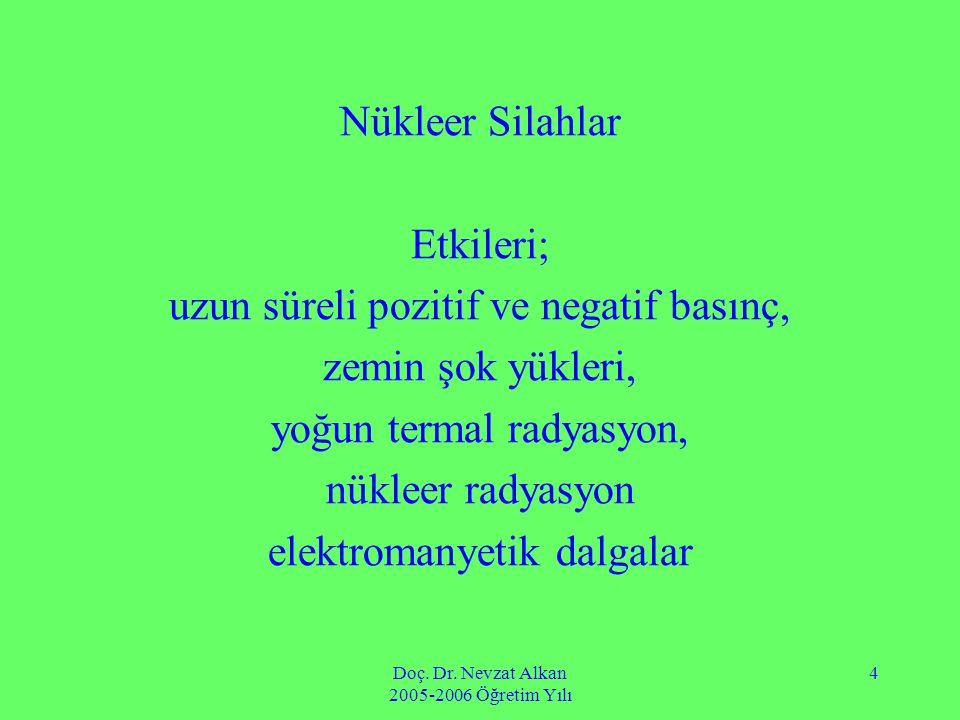 Doç. Dr. Nevzat Alkan 2005-2006 Öğretim Yılı 4 Nükleer Silahlar Etkileri; uzun süreli pozitif ve negatif basınç, zemin şok yükleri, yoğun termal radya