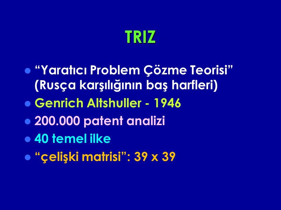 TRIZ Yaratıcı Problem Çözme Teorisi (Rusça karşılığının baş harfleri) Genrich Altshuller - 1946 200.000 patent analizi 40 temel ilke çelişki matrisi : 39 x 39
