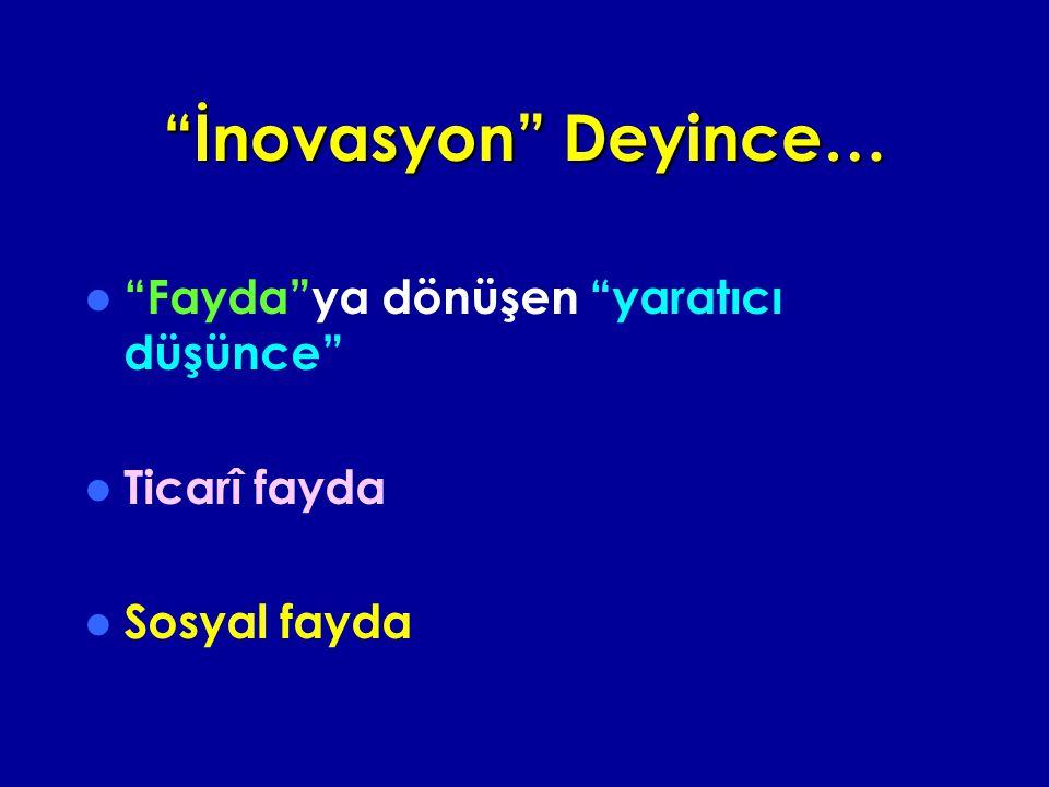 İnovasyon : Yaratıcı düşünce nin; * pazarlanabilir bir ürüne (mala / hizmete) * sosyal katma değer sağlayan bir kavrama dönüştürülmesidir.