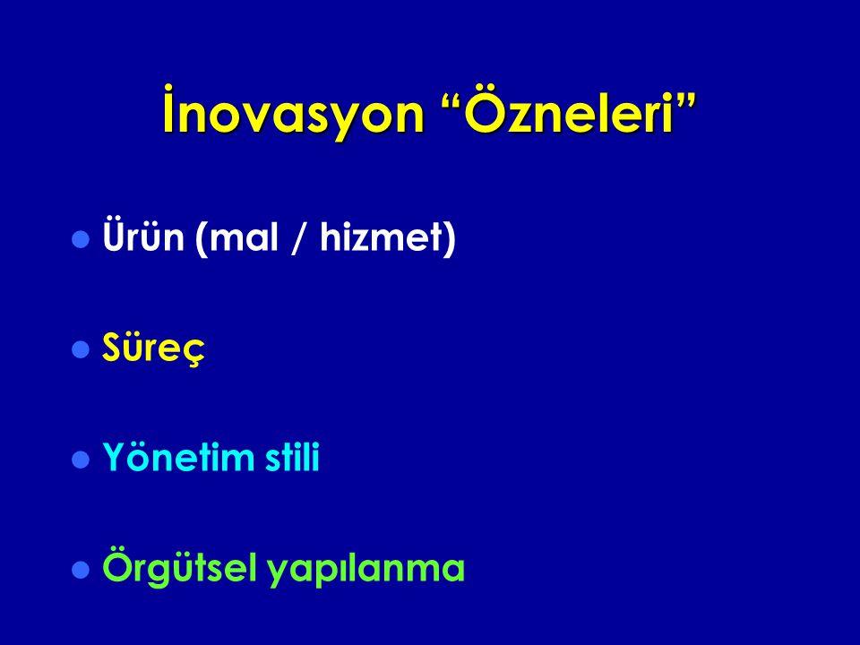 İnovasyon Özneleri Ürün (mal / hizmet) Süreç Yönetim stili Örgütsel yapılanma