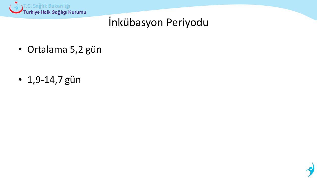 Türkiye Halk Sağlığı Kurumu T.C. Sağlık Bakanlığı İnkübasyon Periyodu Ortalama 5,2 gün 1,9-14,7 gün