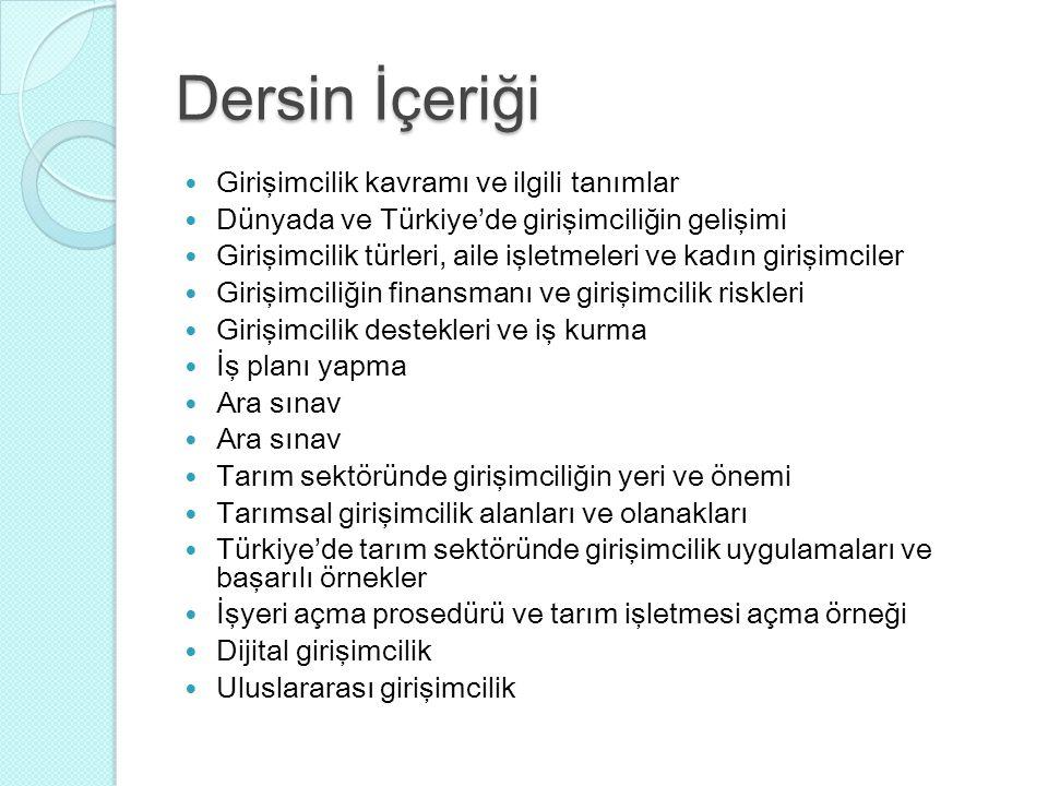 Dersin İçeriği Girişimcilik kavramı ve ilgili tanımlar Dünyada ve Türkiye'de girişimciliğin gelişimi Girişimcilik türleri, aile işletmeleri ve kadın g
