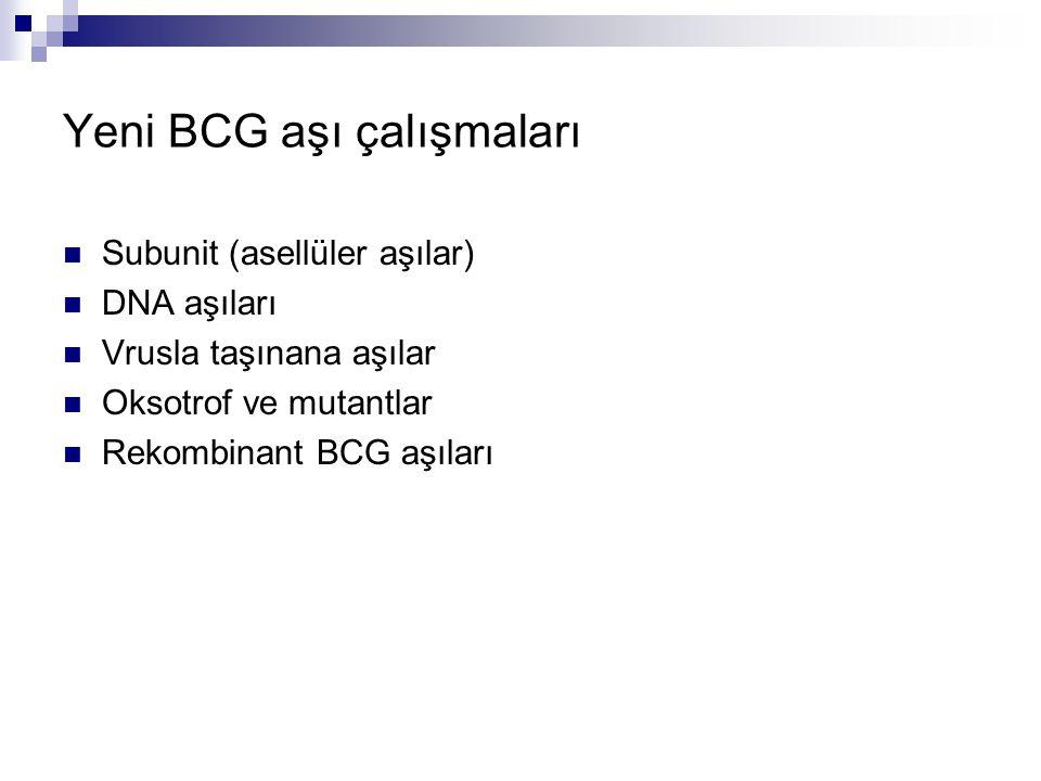 Yeni BCG aşı çalışmaları Subunit (asellüler aşılar) DNA aşıları Vrusla taşınana aşılar Oksotrof ve mutantlar Rekombinant BCG aşıları