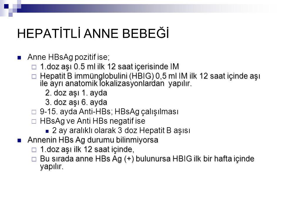 HEPATİTLİ ANNE BEBEĞİ Anne HBsAg pozitif ise;  1.doz aşı 0.5 ml ilk 12 saat içerisinde IM  Hepatit B immünglobulini (HBIG) 0,5 ml IM ilk 12 saat içi