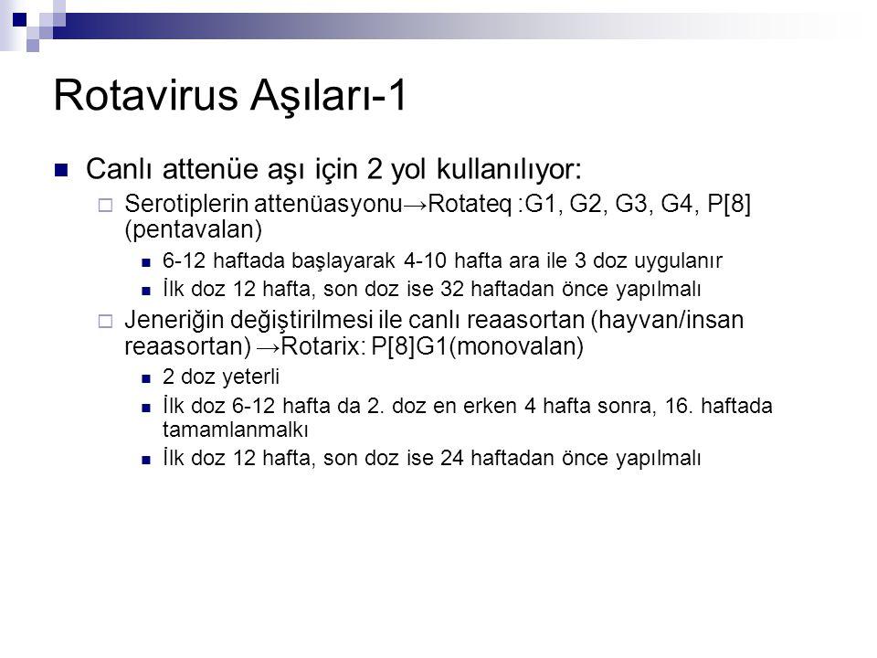 Rotavirus Aşıları-1 Canlı attenüe aşı için 2 yol kullanılıyor:  Serotiplerin attenüasyonu→Rotateq :G1, G2, G3, G4, P[8] (pentavalan) 6-12 haftada baş