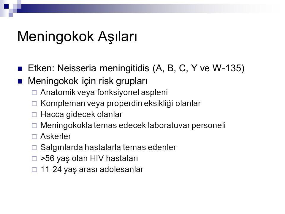 Meningokok Aşıları Etken: Neisseria meningitidis (A, B, C, Y ve W-135) Meningokok için risk grupları  Anatomik veya fonksiyonel aspleni  Kompleman v