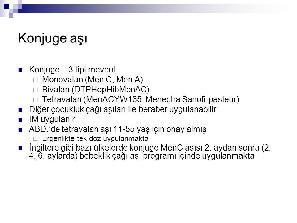 Konjuge aşı Konjuge : 3 tipi mevcut  Monovalan (Men C, Men A)  Bivalan (DTPHepHibMenAC)  Tetravalan (MenACYW135, Menectra Sanofi-pasteur) Diğer çoc